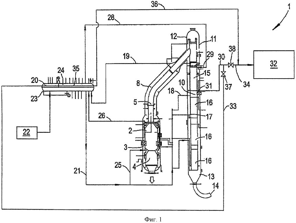 Реактор для газификации