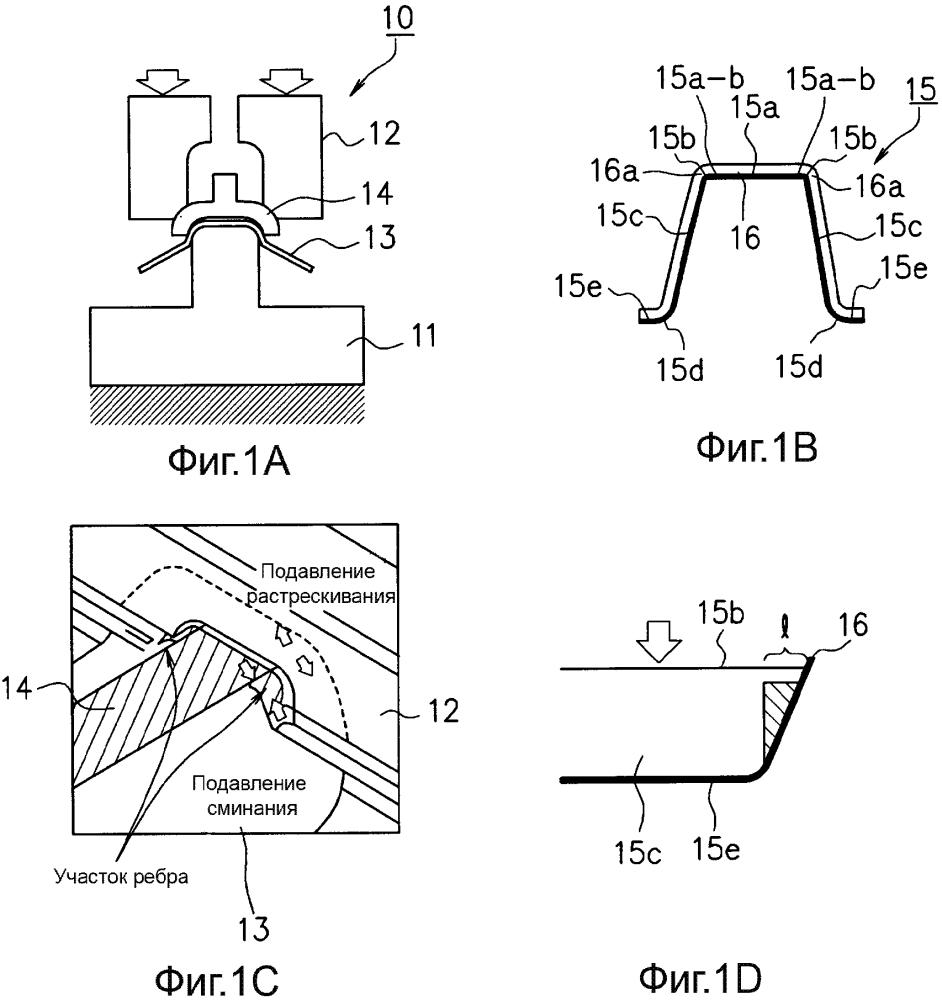 Способ и устройство для изготовления формованного прессованием изделия