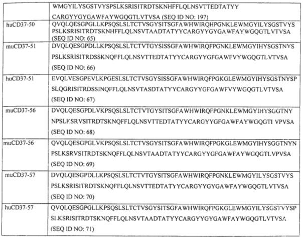 Cd37-связывающие молекулы cd37 и иммуноконъюгаты