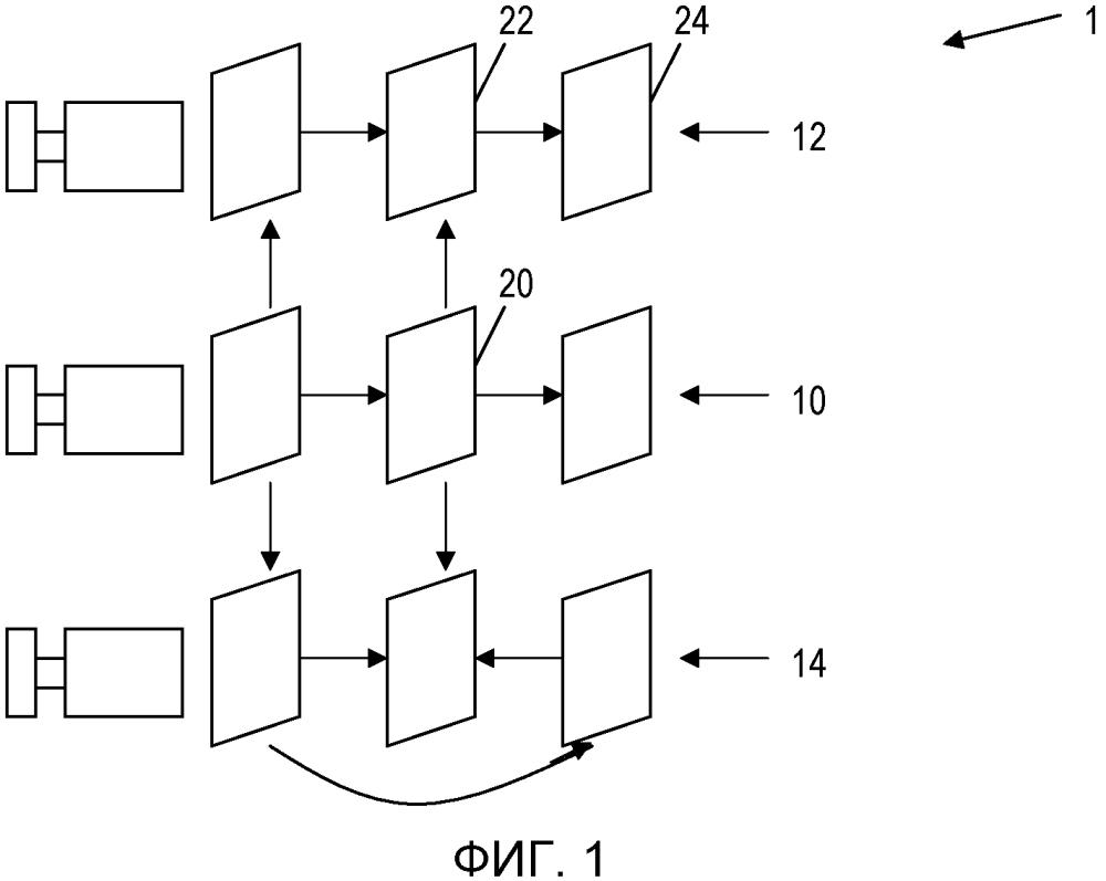 Кодирование и декодирование многоуровневого видеопотока