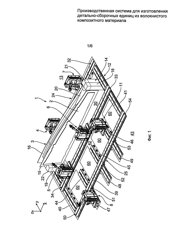 Производственная система для изготовления детально-сборочных единиц из волокнистого композитного материала