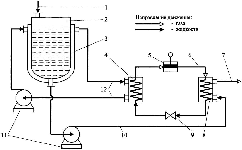 Способ изотермического хранения и регазификации сжиженного углеводородного газа