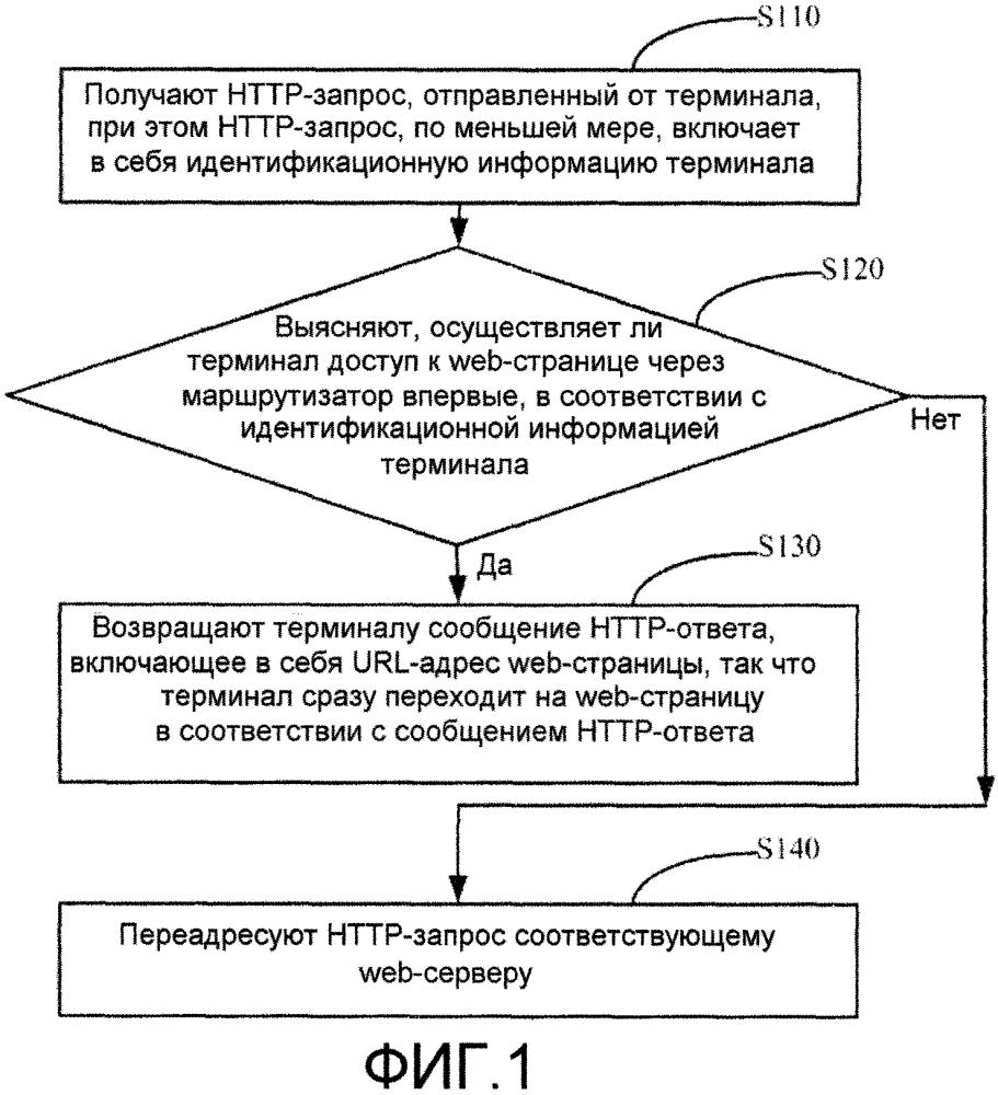 Способ и устройство для основанного на маршрутизаторе управления работой в сети