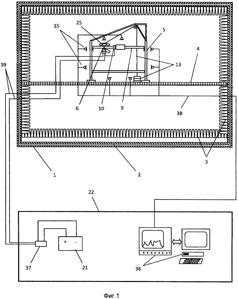 Стенд для акустических испытаний электромеханического усилителя рулевого управления транспортного средства