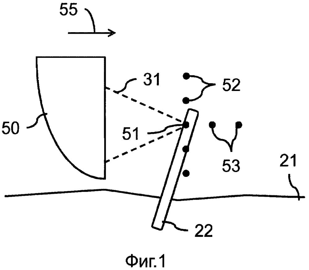 Детектор волос со множеством фокальных точек