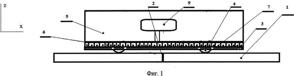 Устройство для размагничивания рельсового изолирующего стыка