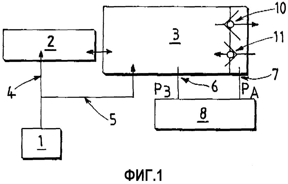 Устройство инертирования, резервуар и летательный аппарат, снабженный таким устройством, и соответствующий способ