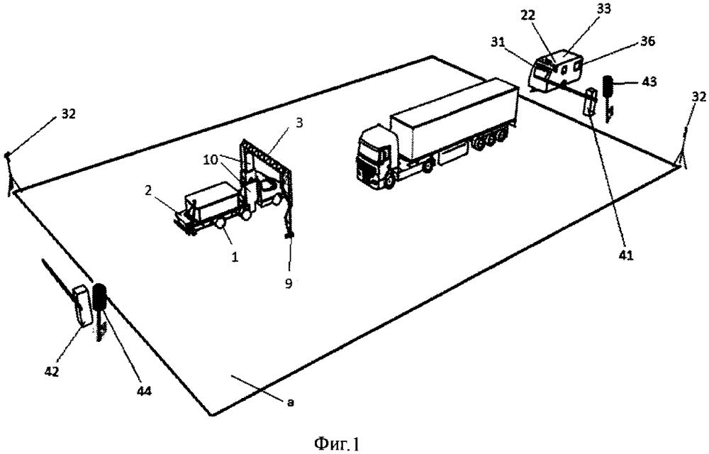 Способ и система досмотра автомобильного и железнодорожного транспорта без проникновения внутрь грузового пространства