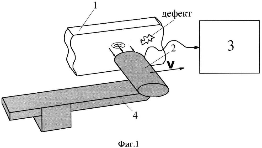 Способ вихретокового контроля электропроводящих объектов и устройство для его реализации