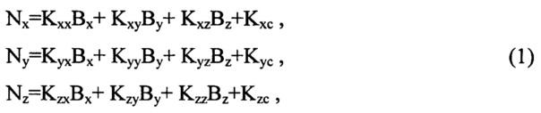 Способ определения температурных характеристик трёхкомпонентного магнитометра и устройство для его осуществления