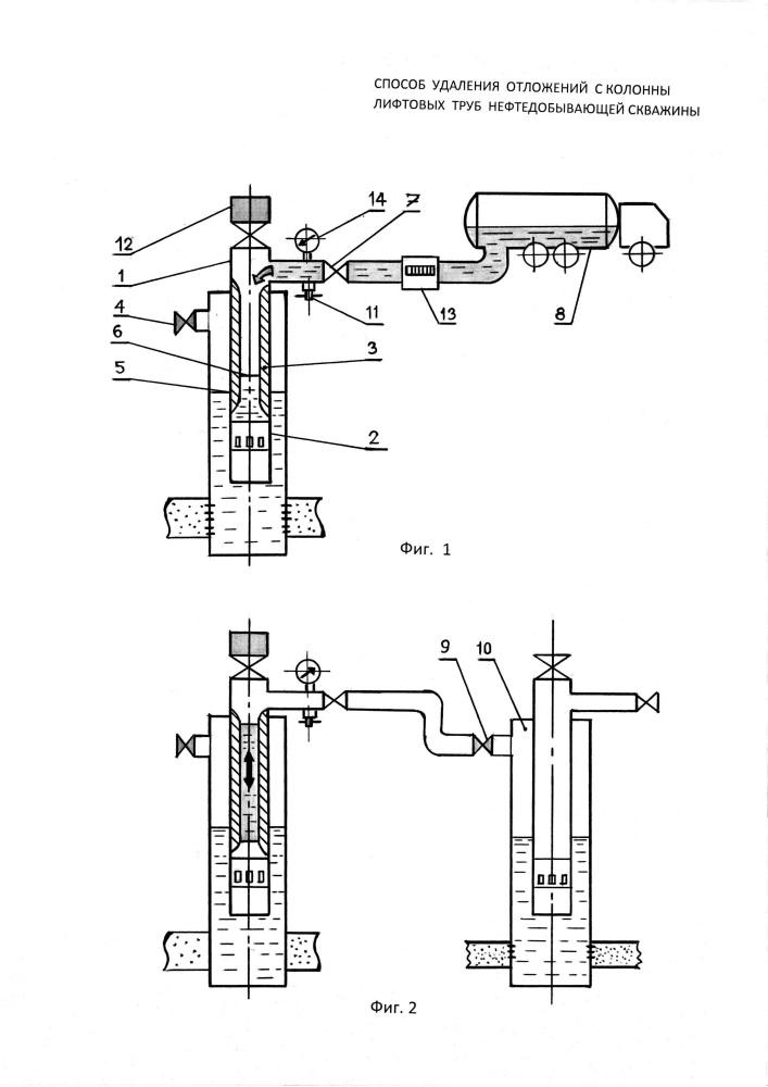 Способ удаления отложений из колонны лифтовых труб нефтедобывающей скважины