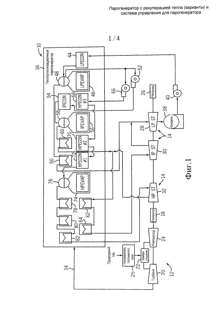 Парогенератор с рекуперацией тепла (варианты) и система управления для парогенератора