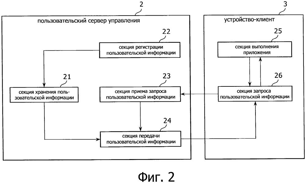 Система обработки информации