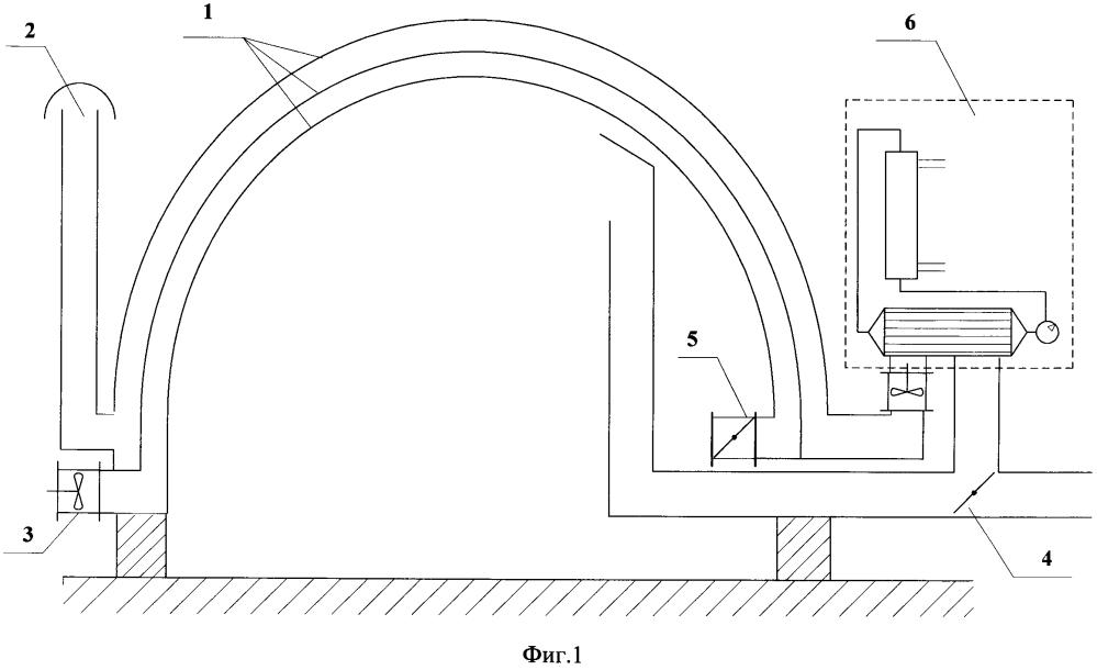 Централизованная система рекуперации тепла быстровозводимых сооружений