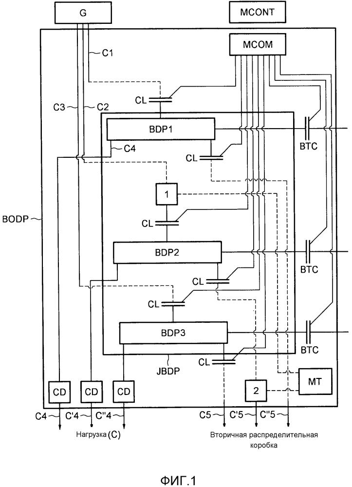 Способ измерения для обнаружения повреждения трехфазной сети