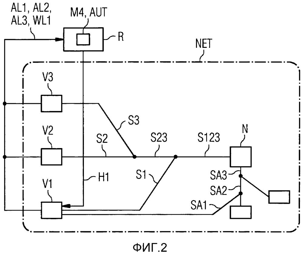 Предотвращение перегрузки линий передач в сети энергоснабжения