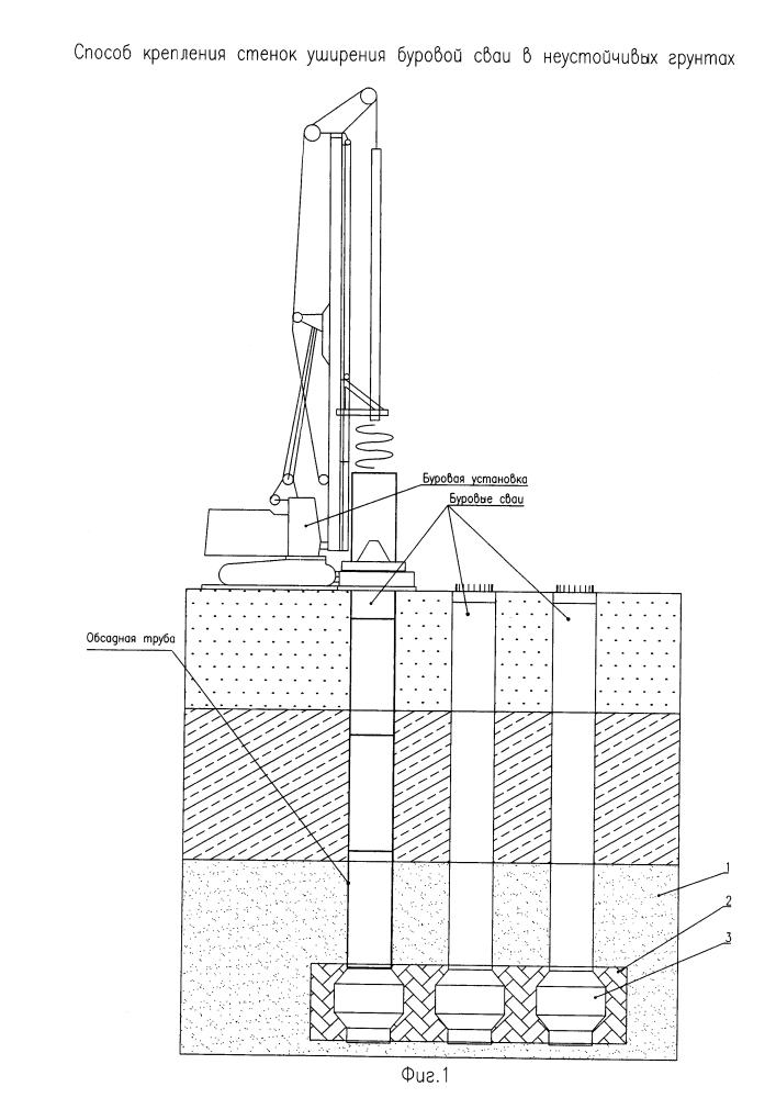 Способ крепления стенок уширения буровой сваи в неустойчивых грунтах