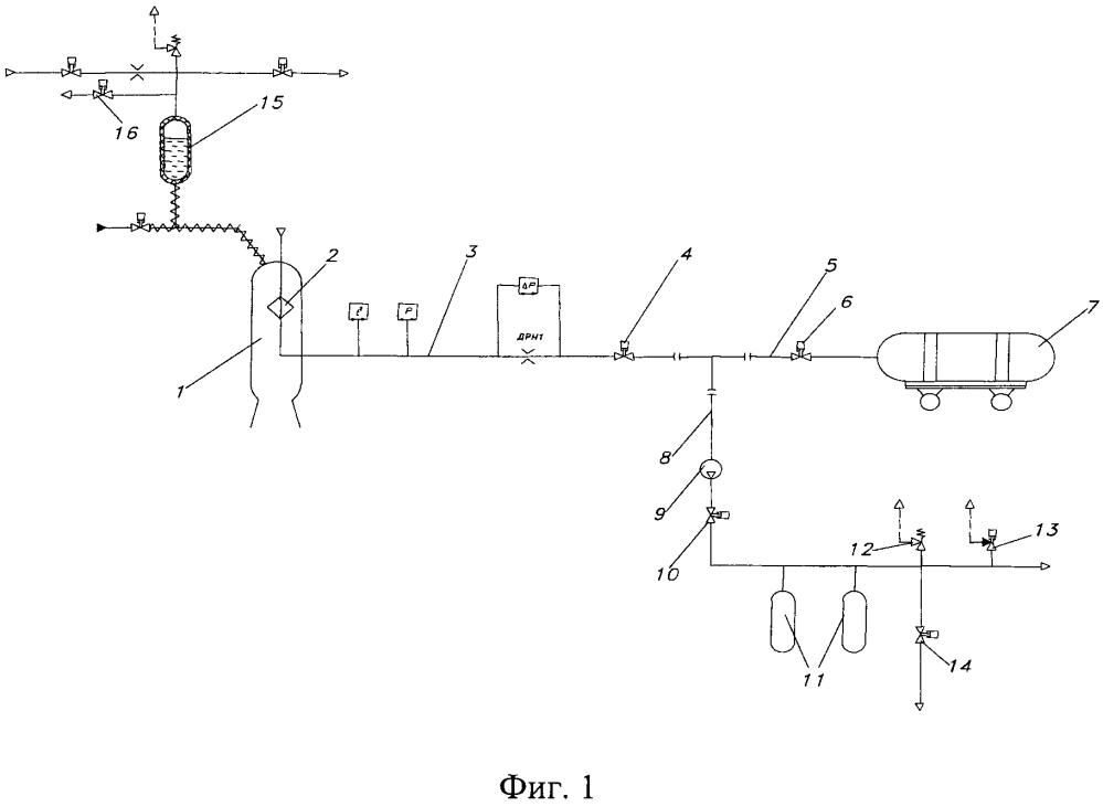 Стенд для испытаний энергетических установок с накоплением отработанного технологического газа