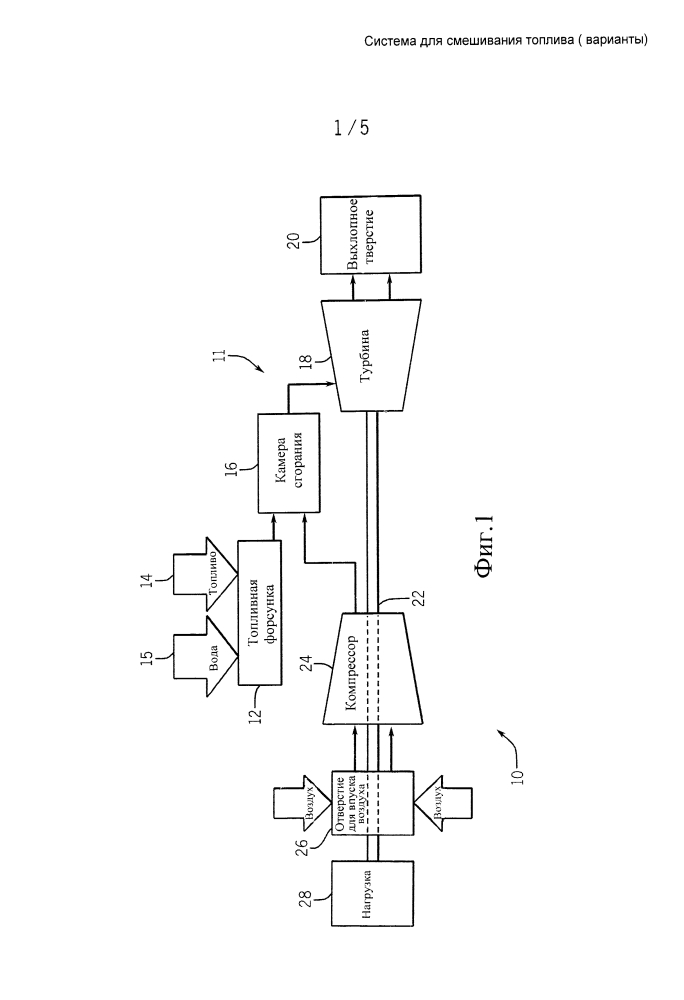 Система для смешивания топлива (варианты)