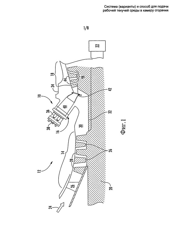 Система (варианты) и способ для подачи рабочей текучей среды в камеру сгорания