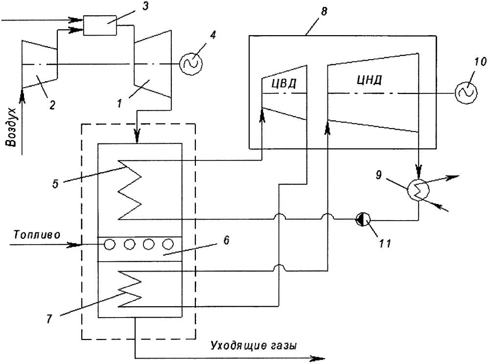 Способ работы парогазовой установки электростанции