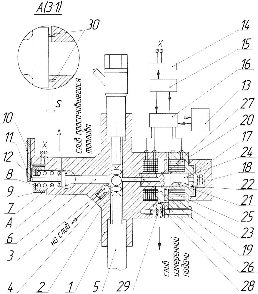 Устройство для измерения неравномерности подачи топлива