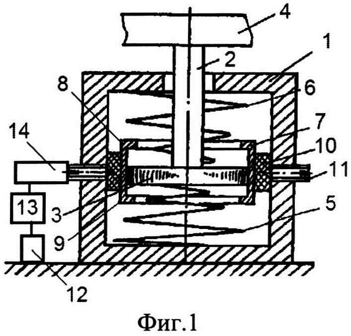 Виброизолятор кочетова с переменным демпфированием