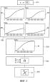 Прогноз операций технического обслуживания двигателя летательного аппарата