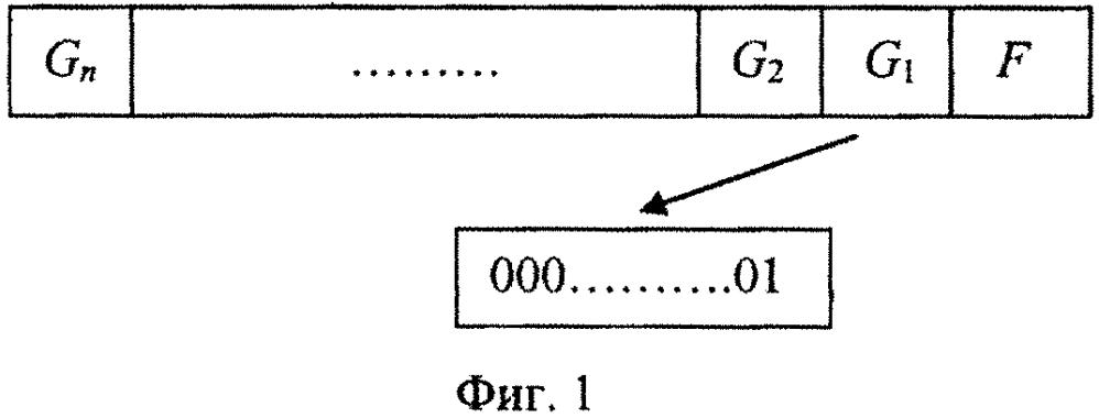 Способ и устройство группового детерминированного разрешения конфликтов доступа со случайным выбором коммутируемых устройств