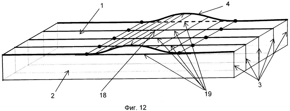 Способ изготовления надувного дна судна (варианты)