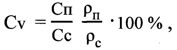 Способ определения объемной концентрации цементного раствора в грунтоцементной пульпе при струйной цементации