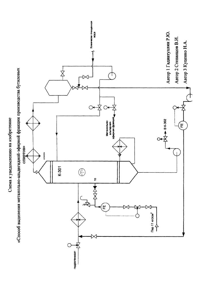 Способ выделения метанольно-альдегидной-эфирной фракции производства бутиловых спиртов