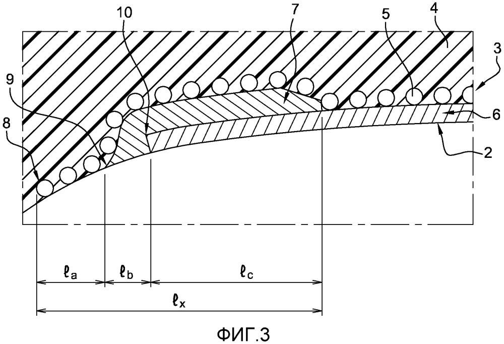 Пневматическая шина с радиальным или кросс-каркасом