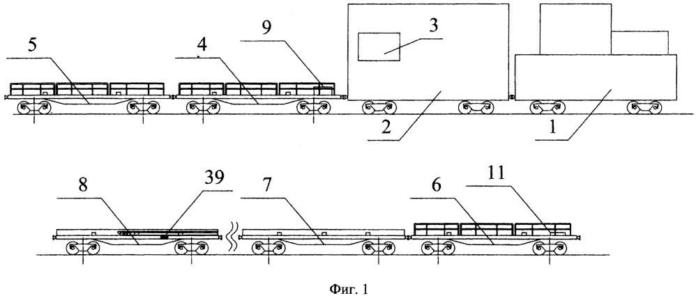 Автоматизированная система мониторинга перевозок грузов на железнодорожном подвижном составе