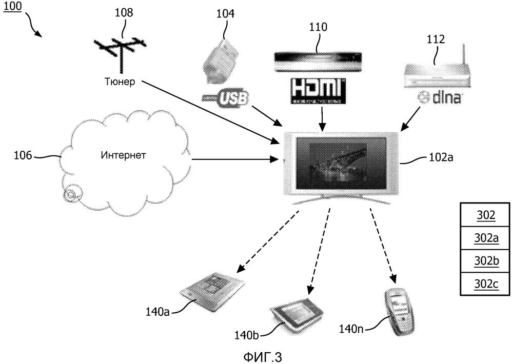 Устройство визуализации медиа, обеспечивающее непрерываемое воспроизведение контента