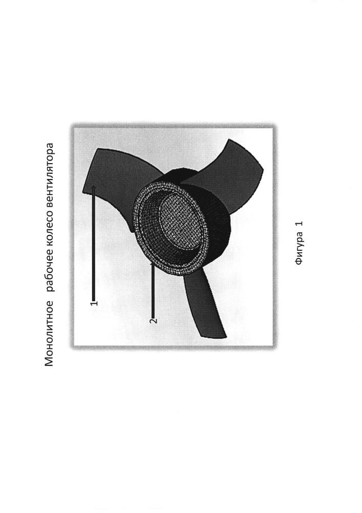 Способ изготовления рабочего колеса вентилятора