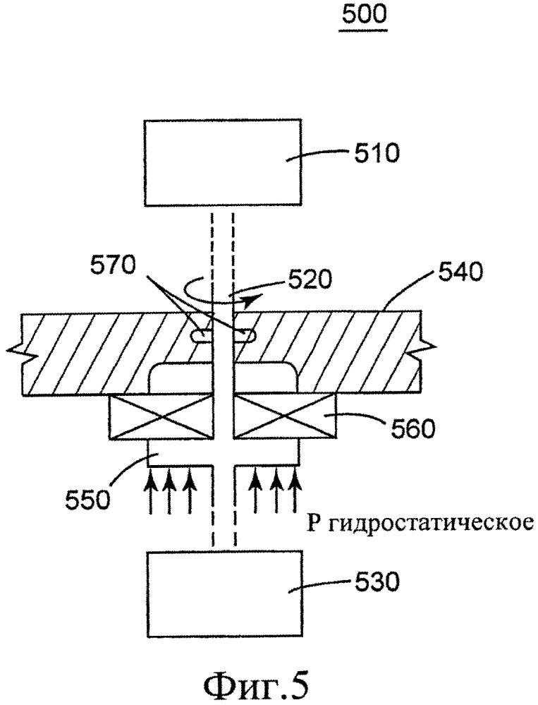 Устройства и способы приведения в действие клапанов