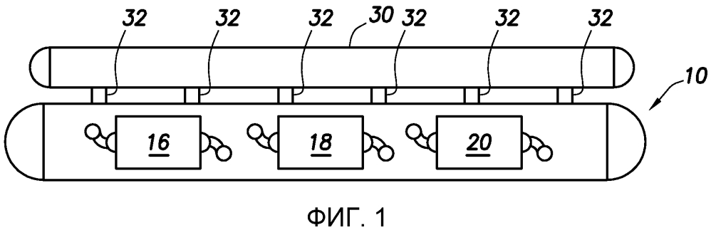 Способ и устройство для уменьшения влияния движения в теплообменнике типа сердцевина-оболочка