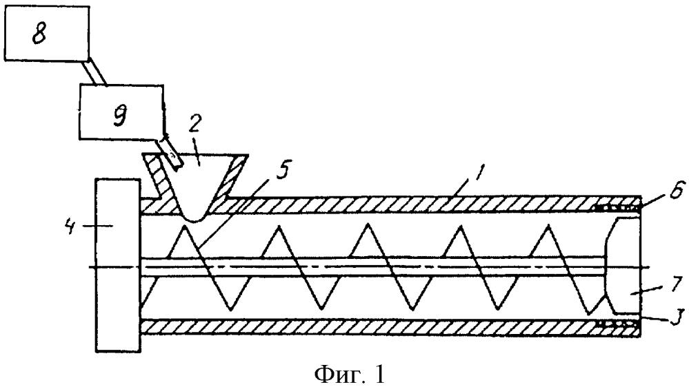 Способ сушки термолабильных материалов