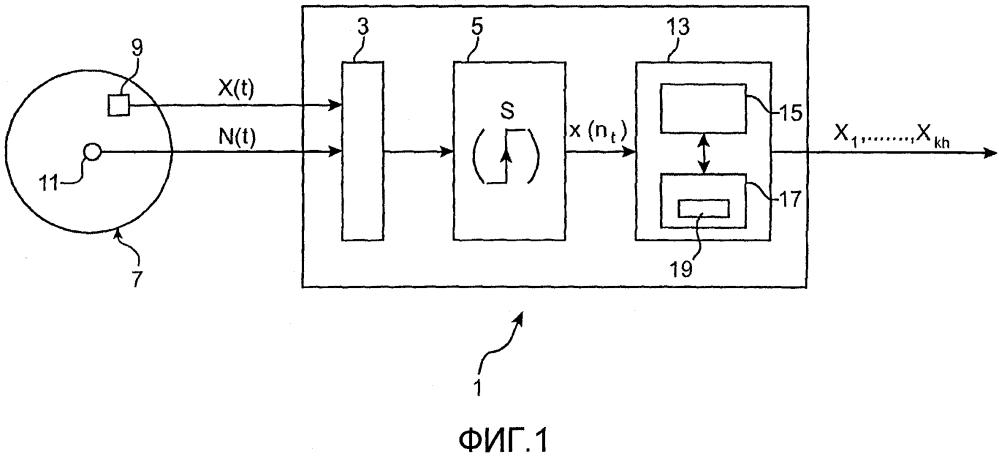 Система сбора вибрационного сигнала поворотного двигателя
