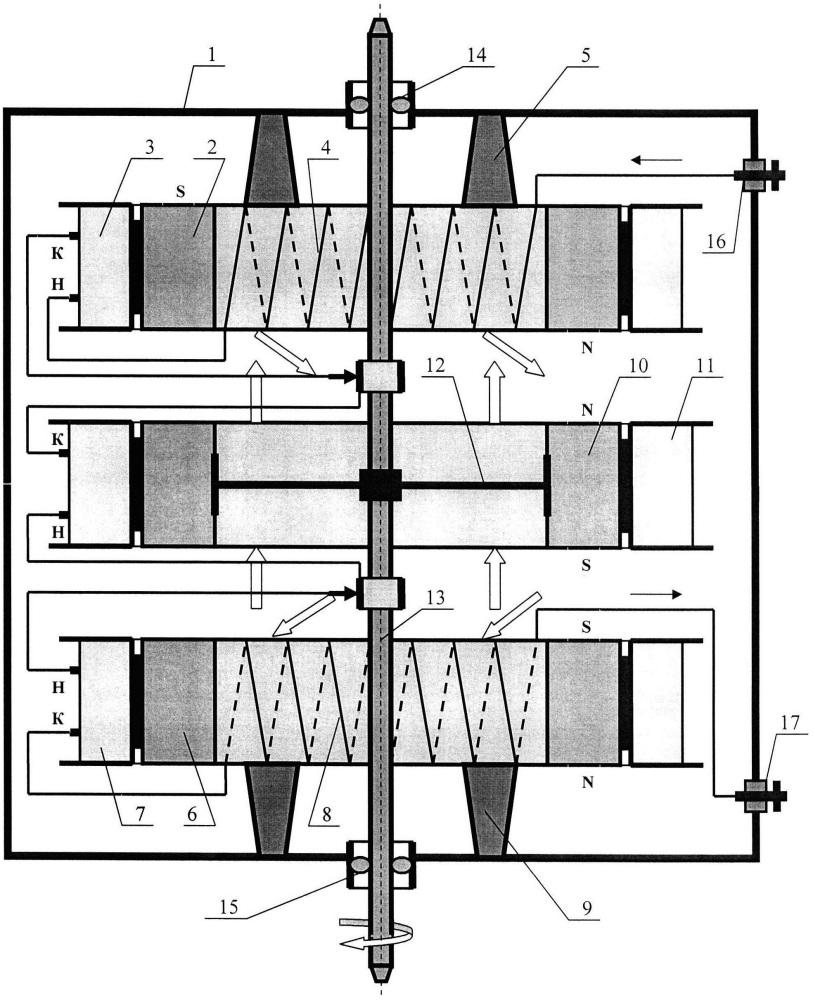 Двигатель постоянного тока со скользящими контактами