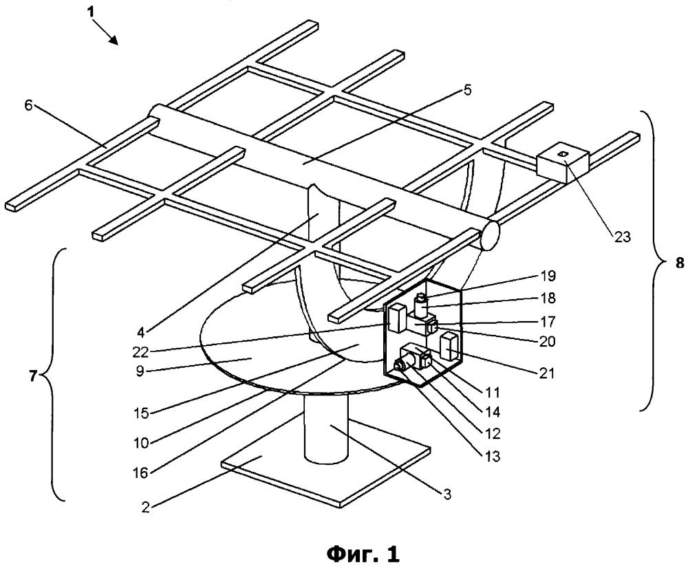 Система управления платформой концентраторных солнечных модулей