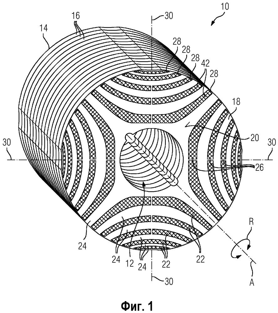 Синхронный реактивный электродвигатель и соответствующий ротор