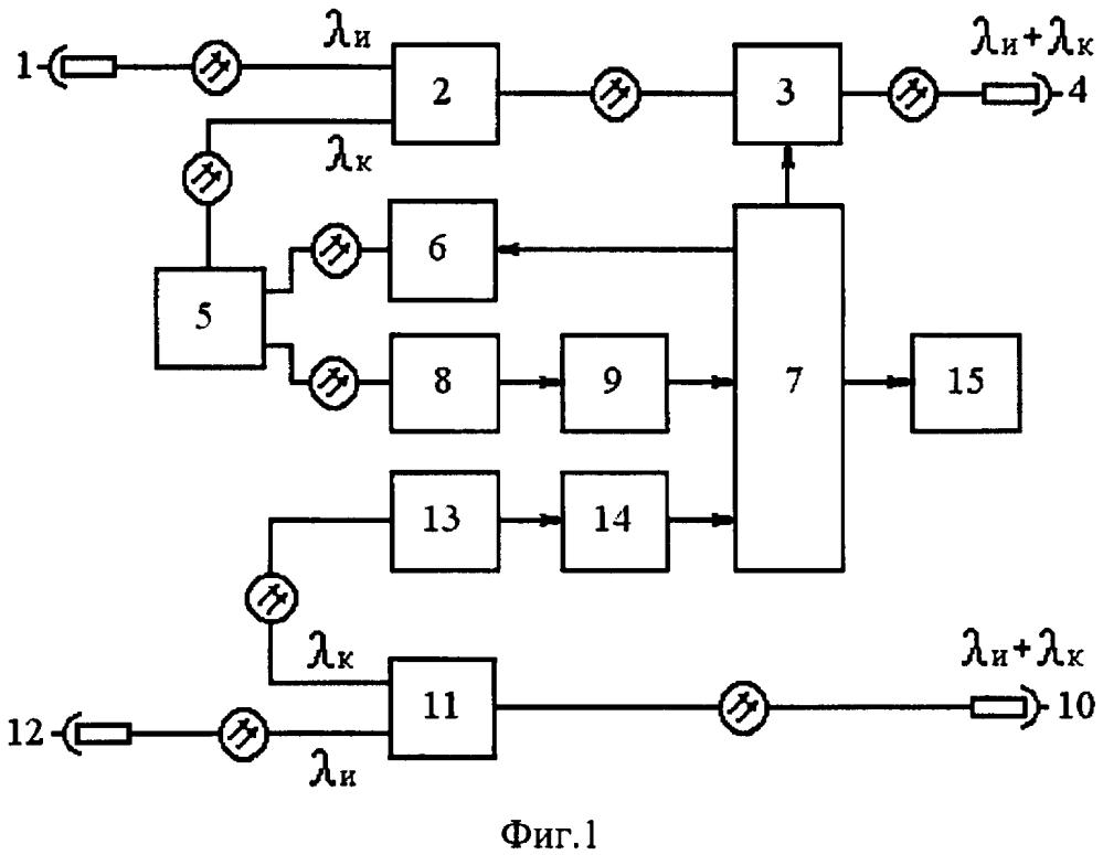 Устройство комплексного контроля волоконно-оптических линий