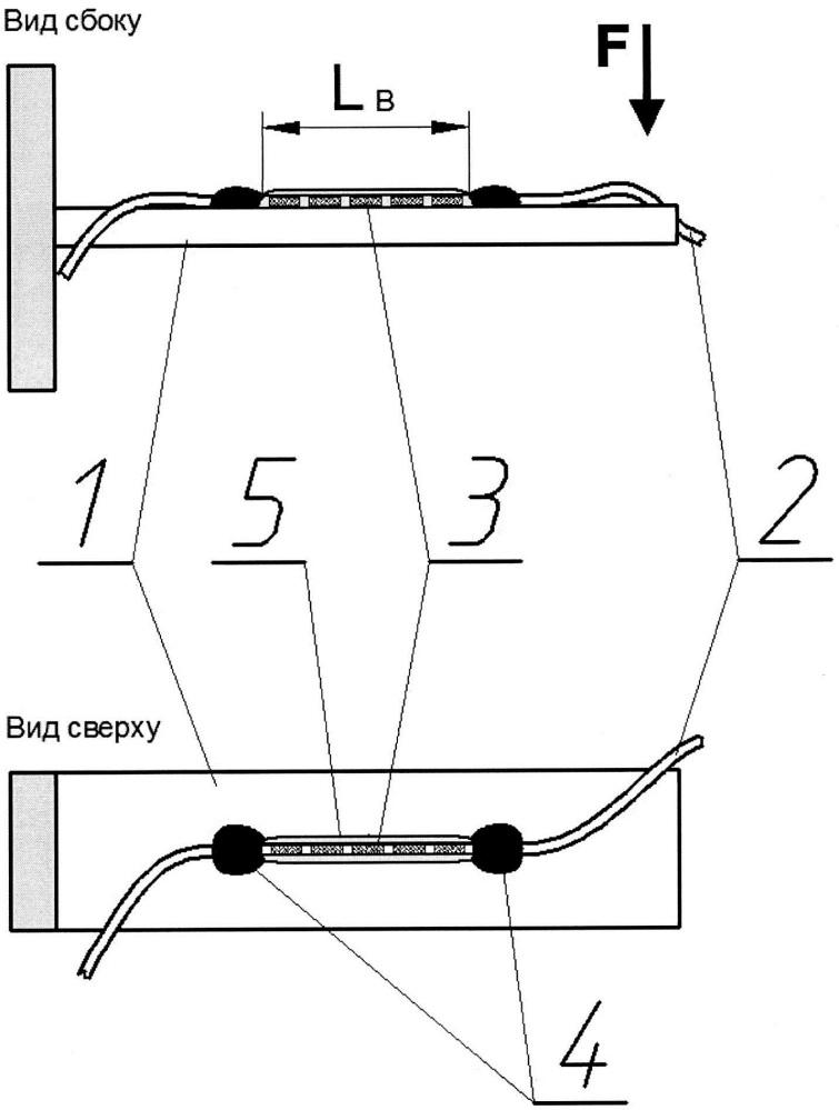 Способ изготовления чувствительного элемента спектрального преобразователя деформации