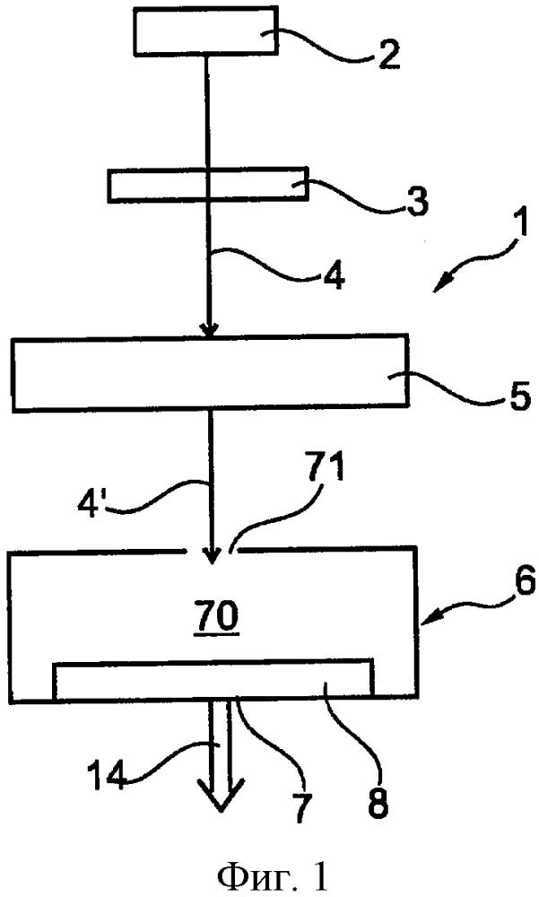 Способ рекуперации неиспользованной энергии оптического излучения оптического обрабатывающего устройства, рекуперационное устройство и оптическое обрабатывающее устройство