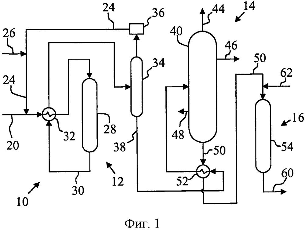 Способы и установки для получения потоков высокооктановых продуктов с низким содержанием ароматических соединений