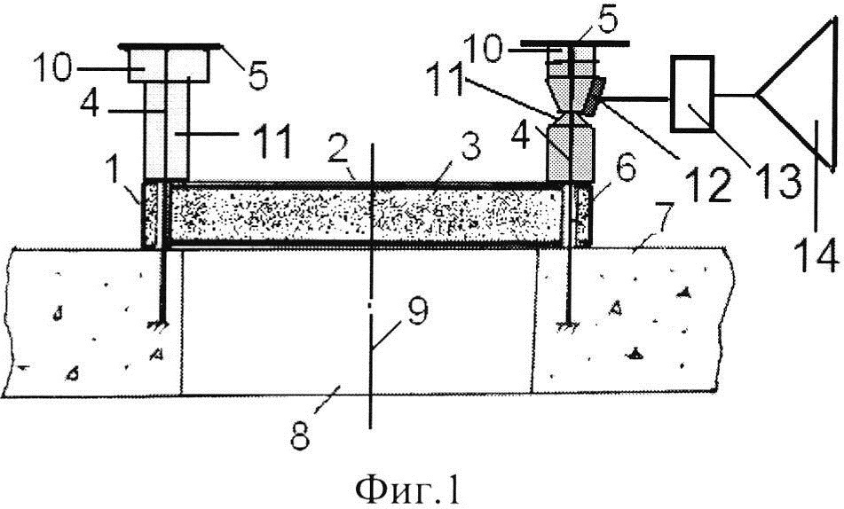 Панель противовзрывная кочетова