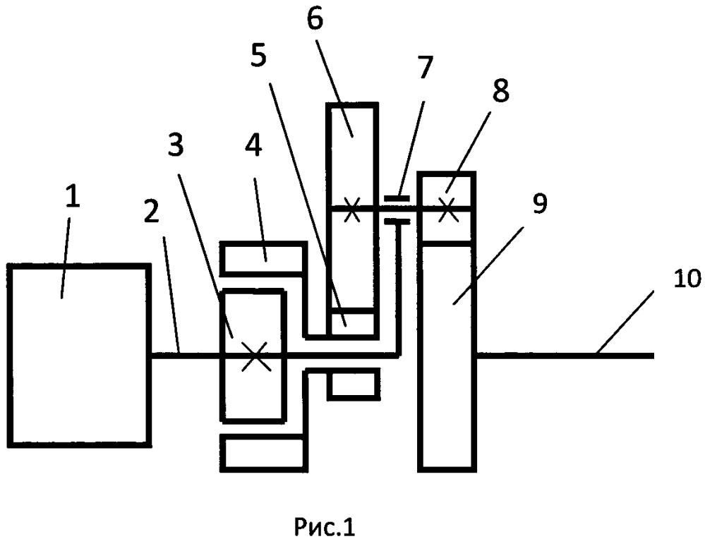 Устройство для управления крутящим моментом и оборотами синхронного двигателя