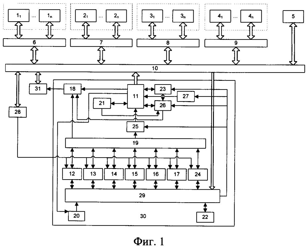 Устройство подготовки эксплуатационного персонала энергетического оборудования